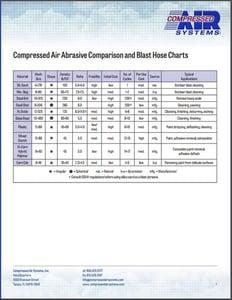 abrasive_comparison_chart.jpg