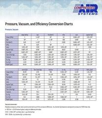 Pressure_Vacuum_and_Energy_Efficiency_Charts.jpg